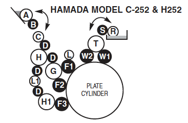 Hamada C252 & H252 2nd 3M WATER FORM (3M sleeve #18822 not included) Product Image